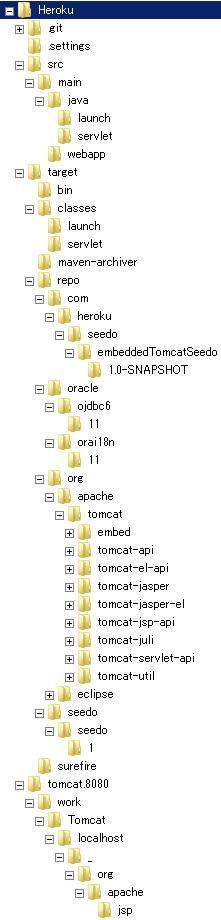 Heroku Embedded Tomcat + Seedo DB framework(Java) +
